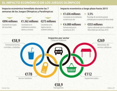 Visa Sera El Gran Competidor De Los Juegos Olimpicos 2012 En Londres