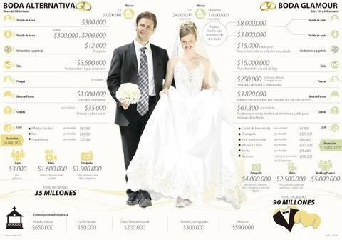 Cuanto vale un vestido de novia en colombia