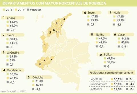 El ingreso per cápita promedio de los hogares colombianos fue ...