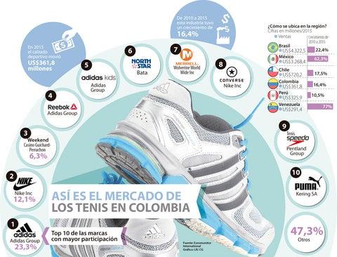 Nike Ventas En Weekend Tenis De Líderes Y Los Adidas AaRUqR