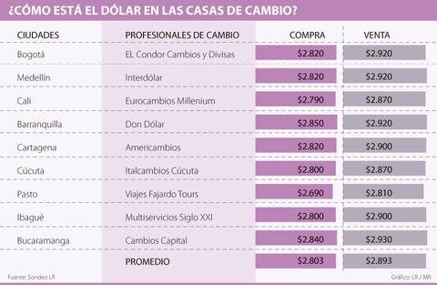 Conozca Dónde Encontrar Los Dólares Más Baratos En Las Casas De Cambio Del País