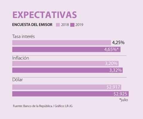Haga Sus Presupuestos Para 2019 Con Una Inflación De 3 Según Los Istas