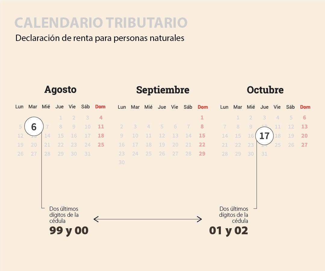 Calendario Impuestos 2020.Conozca Cuando Debe Pagar Sus Impuestos En 2019 Ya Hay Calendario