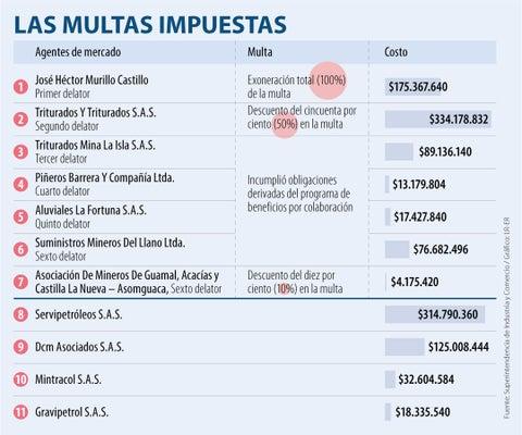 La Superindustria multó por más de $2.000 millones a empresas mineras del Meta