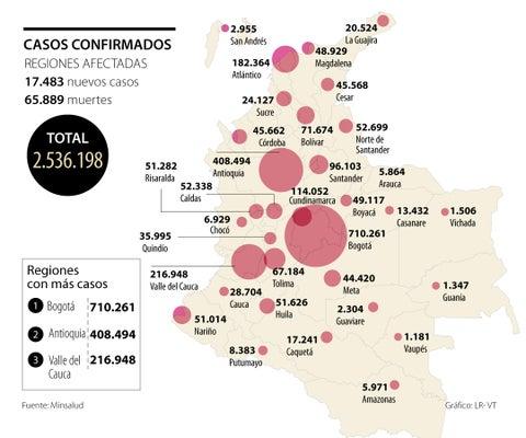 El Ministerio de Salud reportó 17.483 casos nuevos y 281 muertes por covid-19