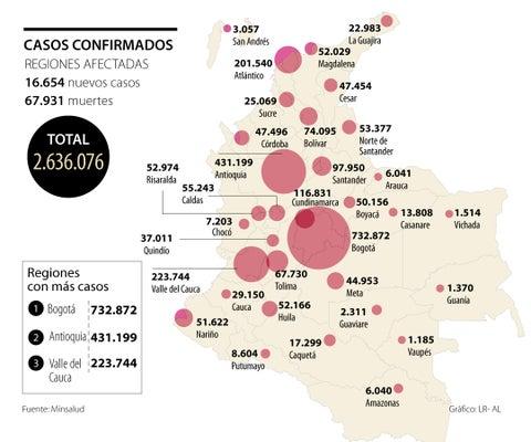 El Ministerio de Salud registró 16.654 casos nuevos y 367 fallecidos por covid-19