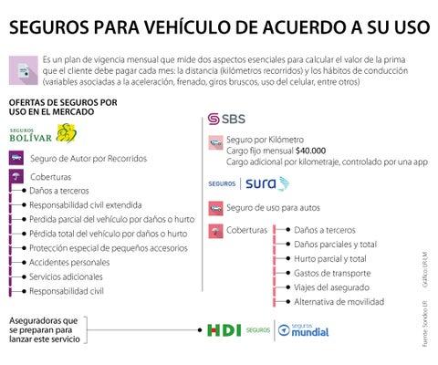 SBS, Bolívar y Sura, entre las empresas que ofrecen seguros para autos según su uso