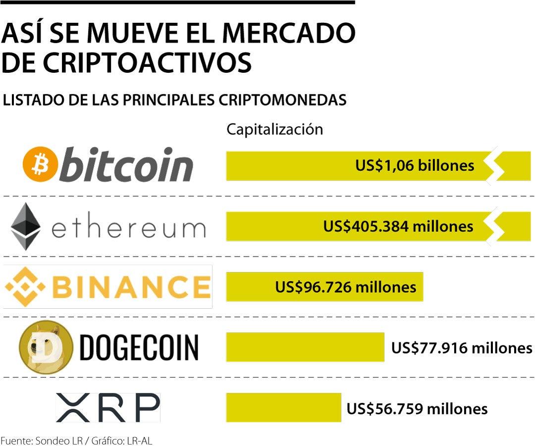 comprare litecoin no mercado bitcoin)