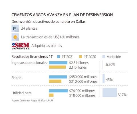 Cementos Argos cerró venta de 24 plantas de concreto en Dallas por US$180 millones